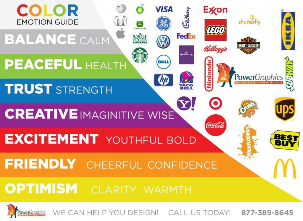 Graphical representation of how different colors elicit different emotions and how certain brands have used those colors in their own logos.